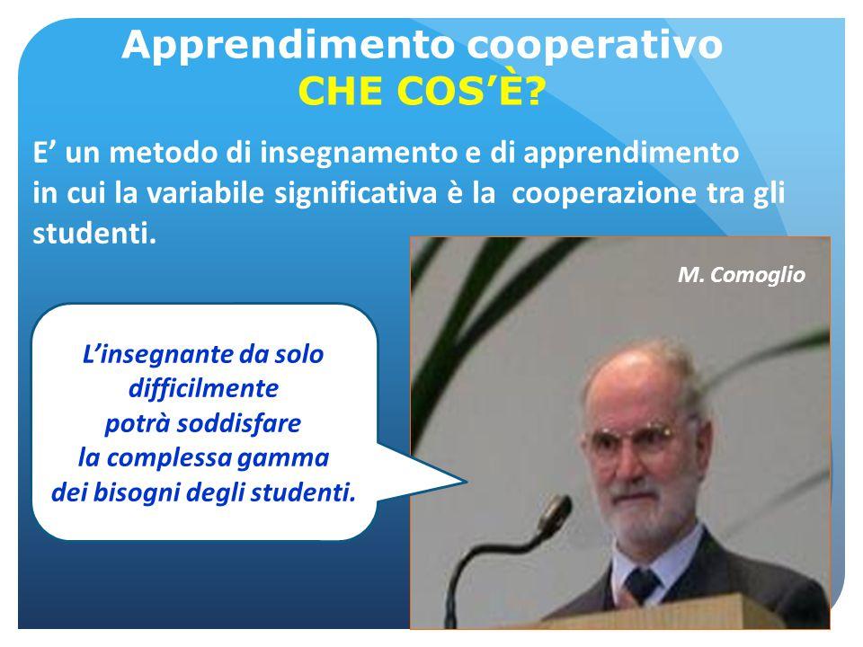 Apprendimento cooperativo CHE COS'È