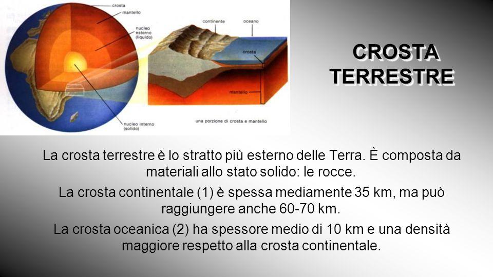 CROSTA TERRESTRE La crosta terrestre è lo stratto più esterno delle Terra. È composta da materiali allo stato solido: le rocce.