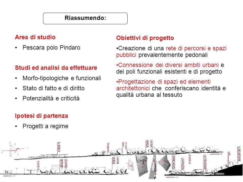 Riassumendo: Area di studio. Pescara polo Pindaro. Studi ed analisi da effettuare. Morfo-tipologiche e funzionali.
