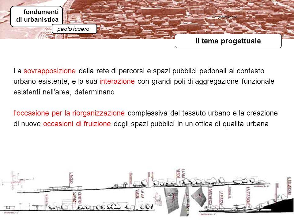 fondamenti di urbanistica. riorganizzazione. paolo fusero. Il tema progettuale.