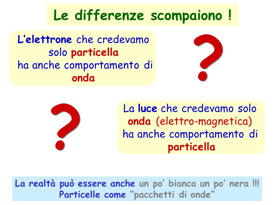Le differenze scompaiono !