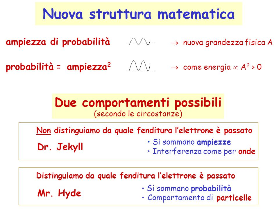 Nuova struttura matematica