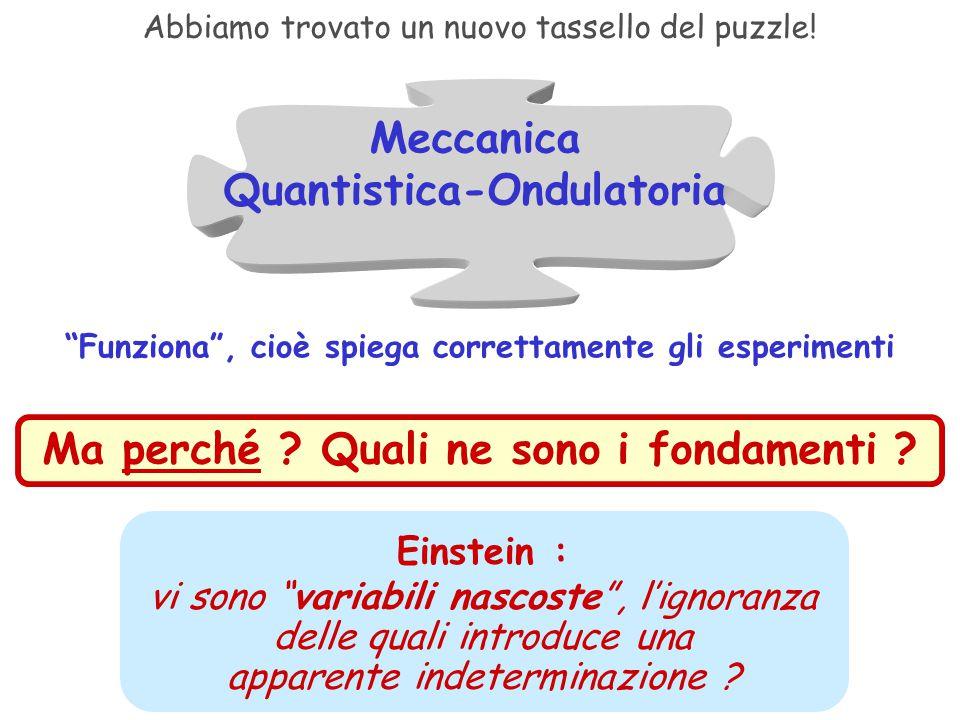 Meccanica Quantistica-Ondulatoria
