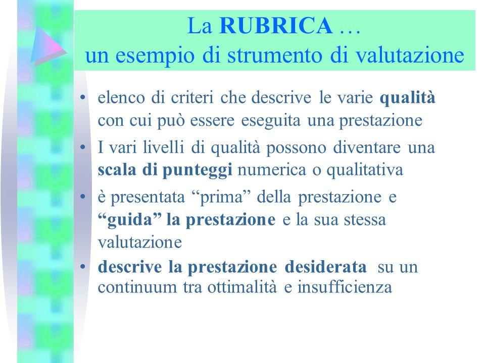 La RUBRICA … un esempio di strumento di valutazione