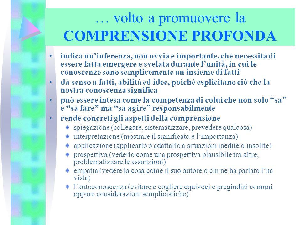 … volto a promuovere la COMPRENSIONE PROFONDA