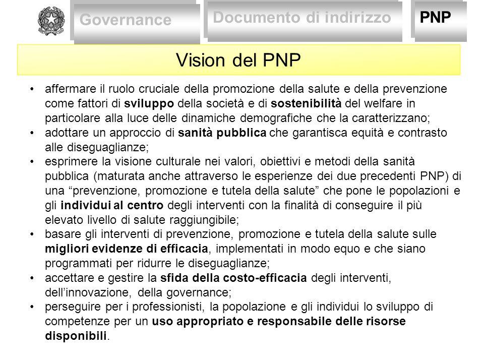 Vision del PNP Governance Documento di indirizzo PNP
