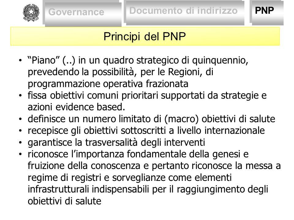 Principi del PNP Governance Documento di indirizzo PNP