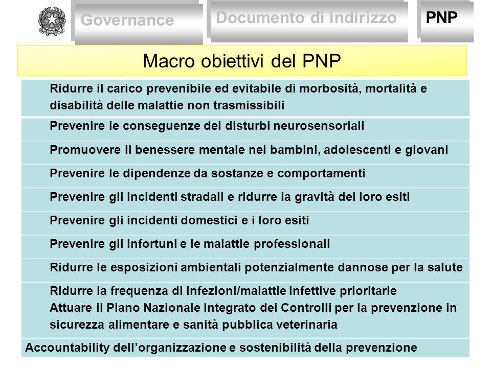 Macro obiettivi del PNP