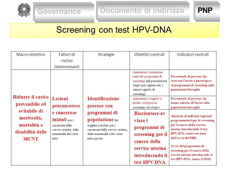 Screening con test HPV-DNA