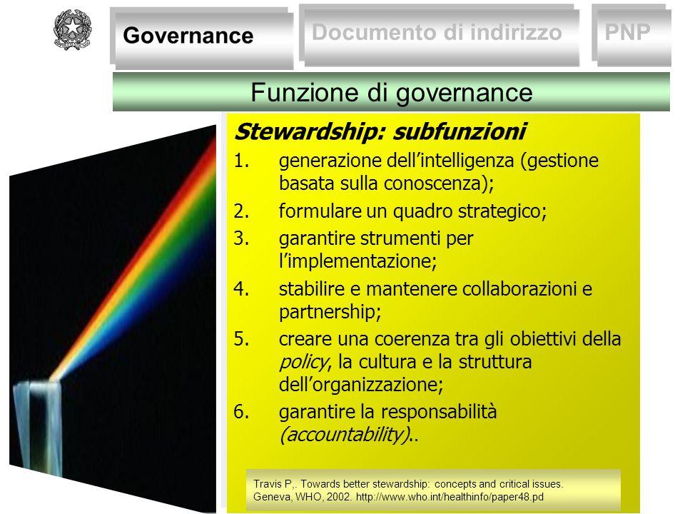Funzione di governance
