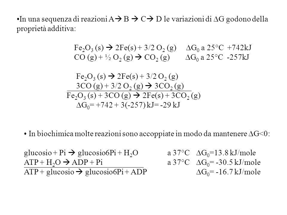 In una sequenza di reazioni A B  C D le variazioni di DG godono della