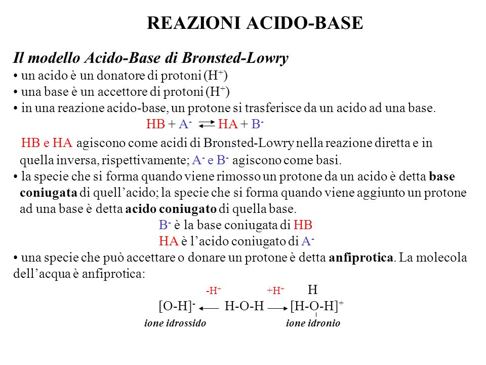 REAZIONI ACIDO-BASE Il modello Acido-Base di Bronsted-Lowry