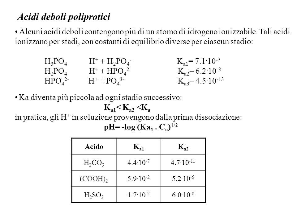 Acidi deboli poliprotici