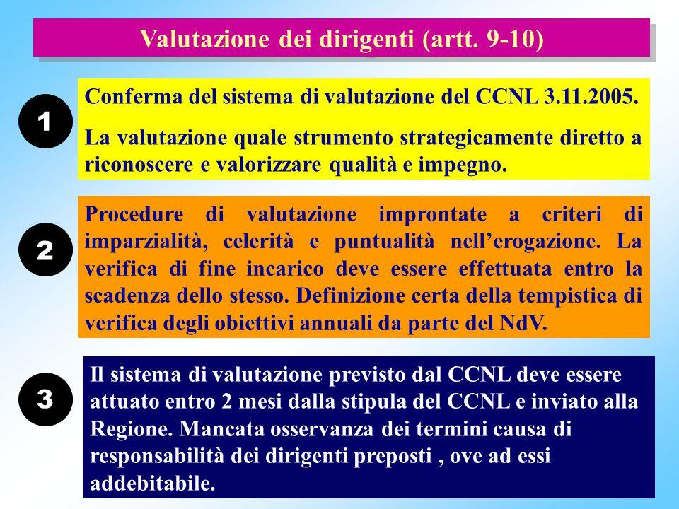 Valutazione dei dirigenti (artt. 9-10)