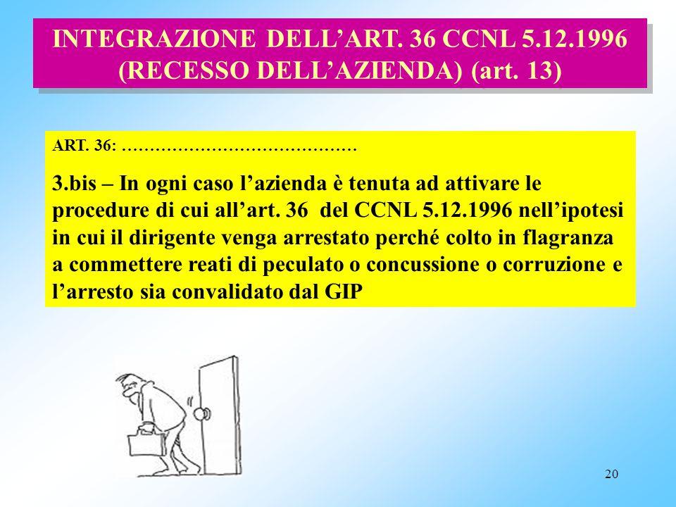 INTEGRAZIONE DELL'ART. 36 CCNL 5. 12. 1996 (RECESSO DELL'AZIENDA) (art