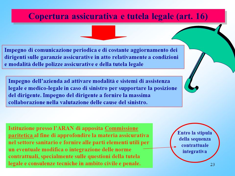 Copertura assicurativa e tutela legale (art. 16)
