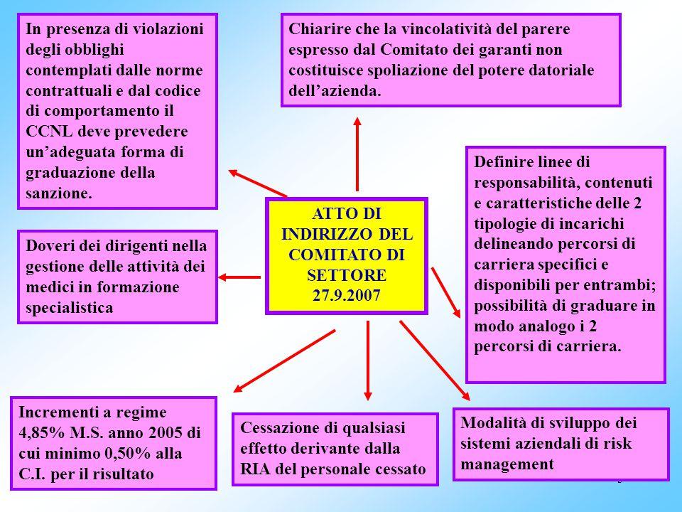 ATTO DI INDIRIZZO DEL COMITATO DI SETTORE 27.9.2007
