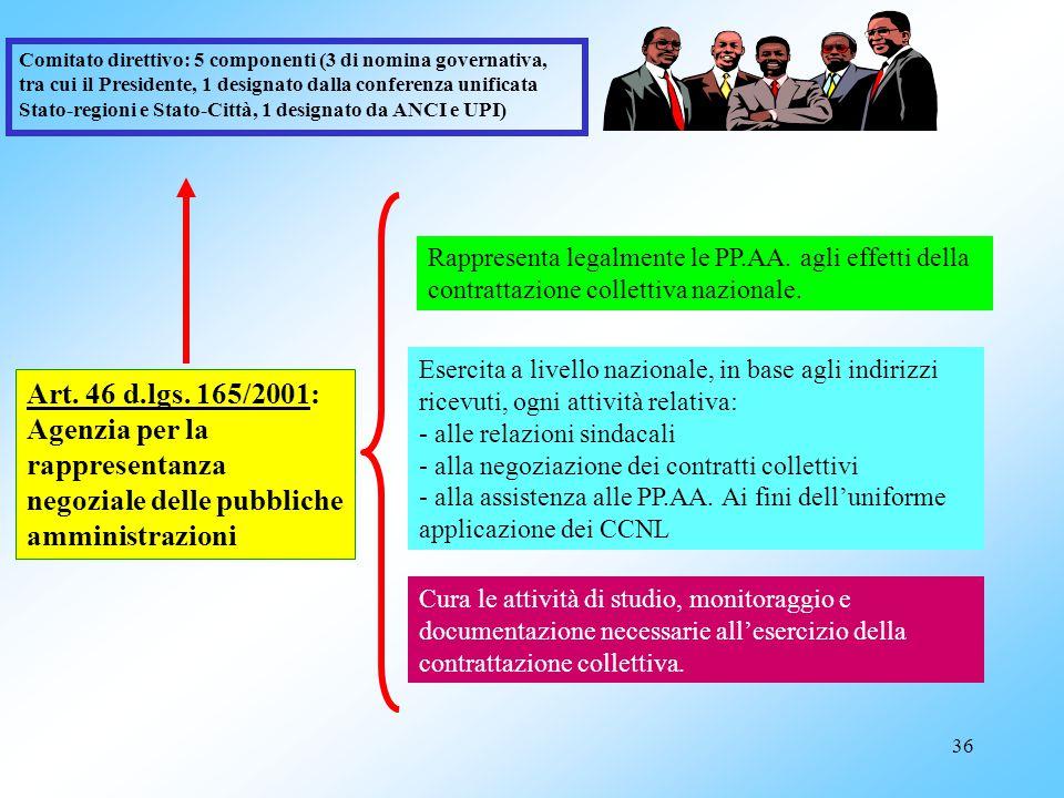 Comitato direttivo: 5 componenti (3 di nomina governativa, tra cui il Presidente, 1 designato dalla conferenza unificata Stato-regioni e Stato-Città, 1 designato da ANCI e UPI)