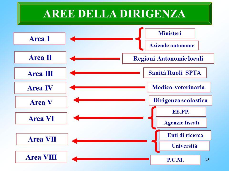 Regioni-Autonomie locali