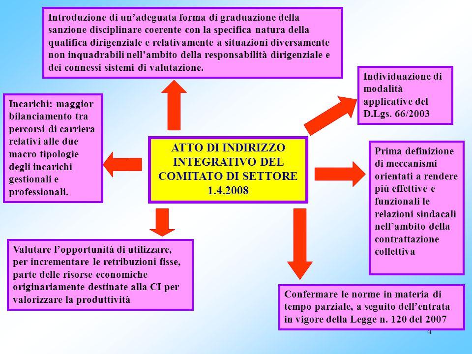 ATTO DI INDIRIZZO INTEGRATIVO DEL COMITATO DI SETTORE 1.4.2008
