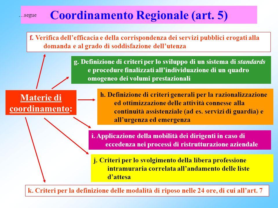 Coordinamento Regionale (art. 5) Materie di coordinamento: