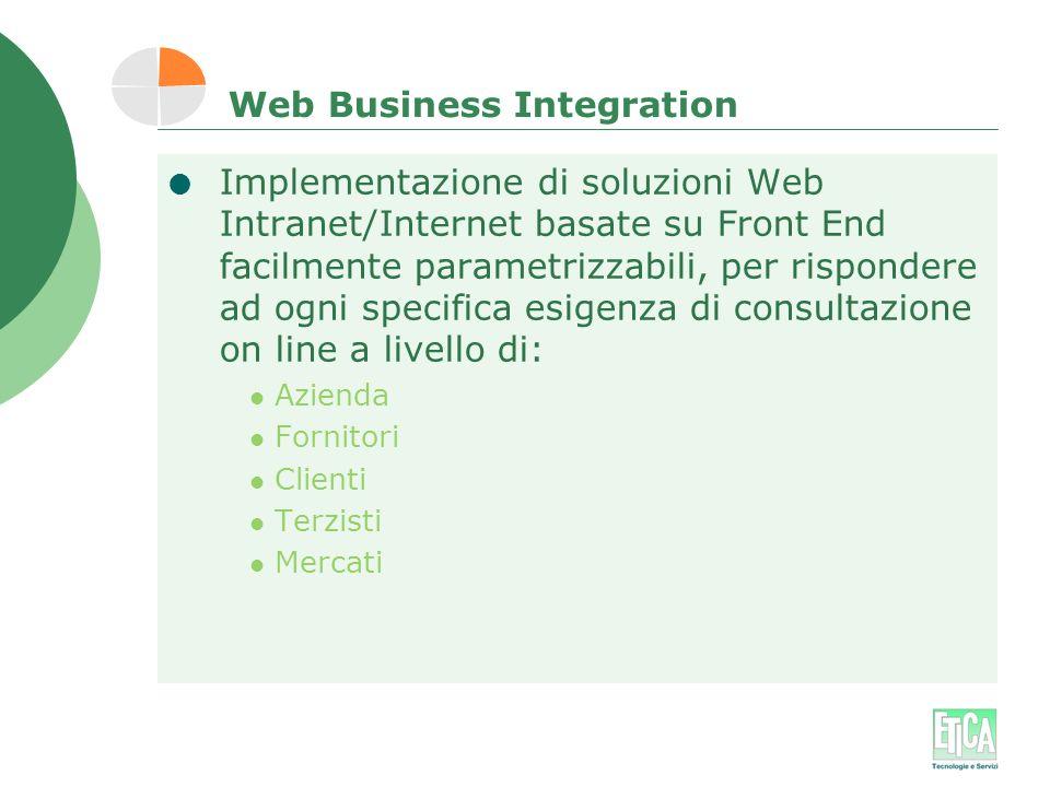Web Business Integration