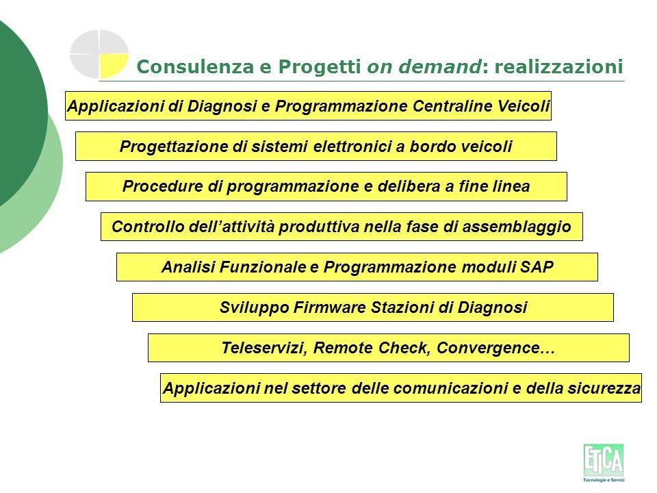 Consulenza e Progetti on demand: realizzazioni