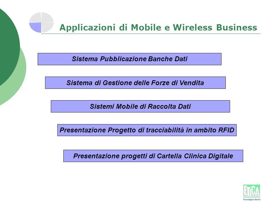 Applicazioni di Mobile e Wireless Business