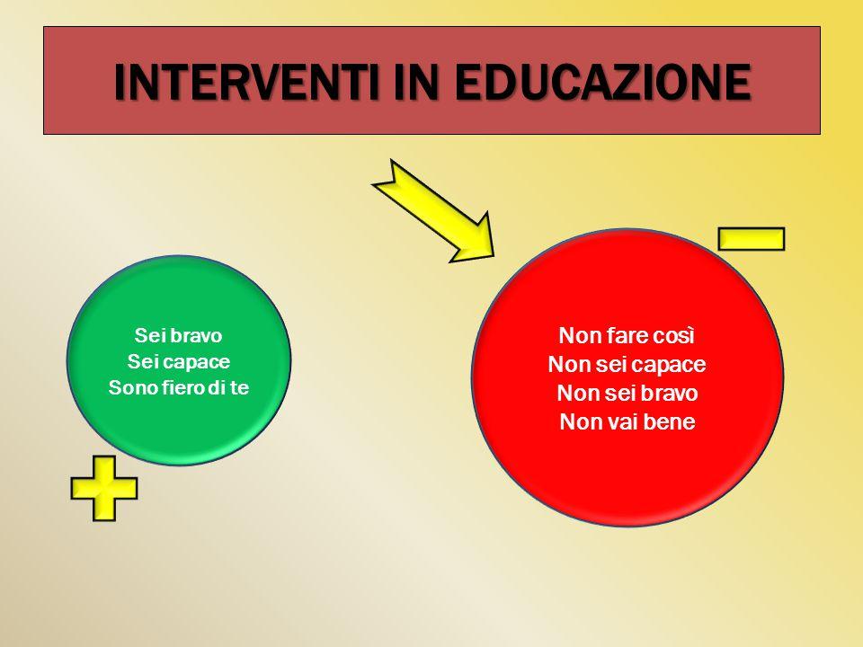 INTERVENTI IN EDUCAZIONE