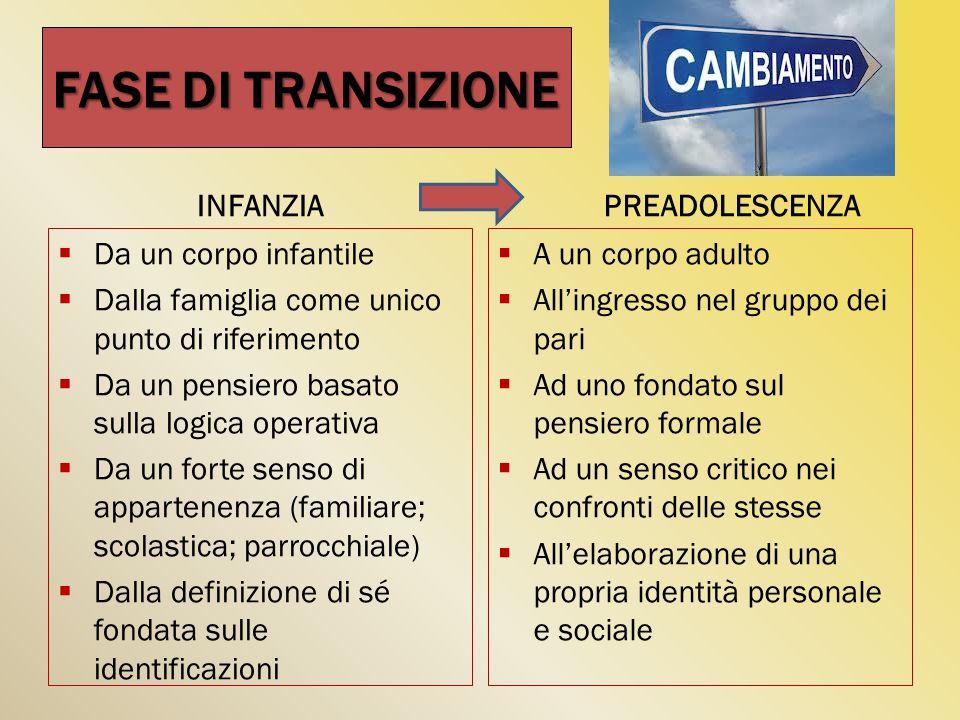 FASE DI TRANSIZIONE INFANZIA PREADOLESCENZA Da un corpo infantile