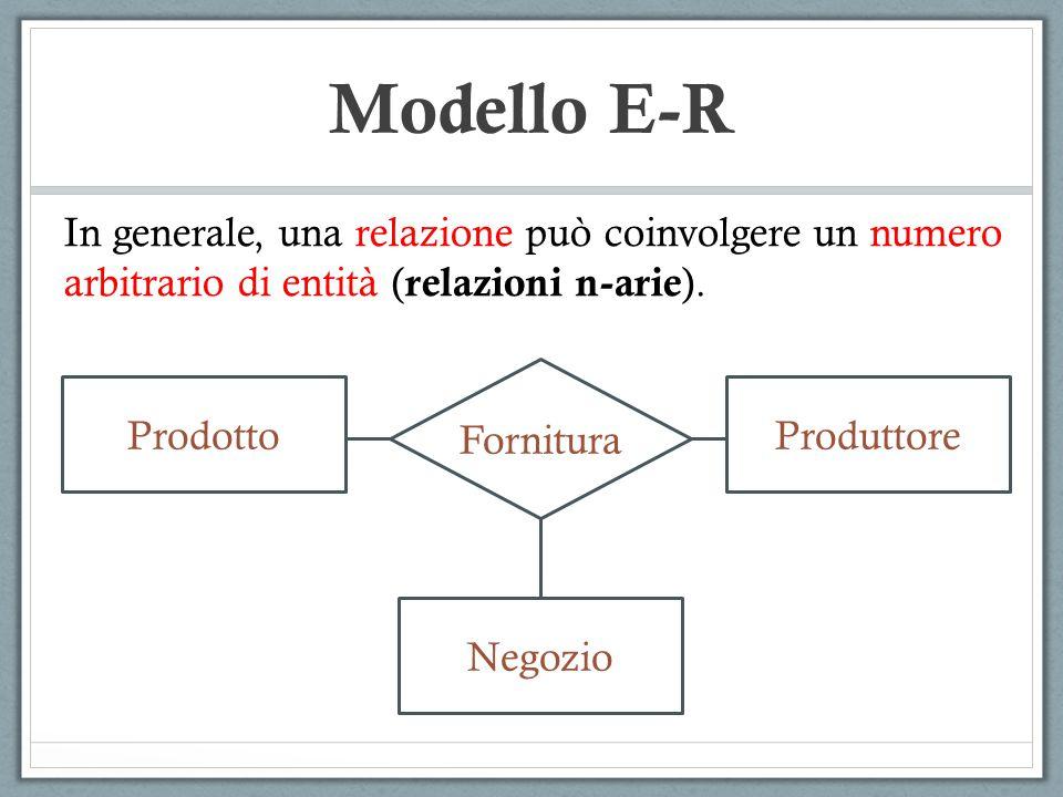 Modello E-R In generale, una relazione può coinvolgere un numero arbitrario di entità (relazioni n-arie).