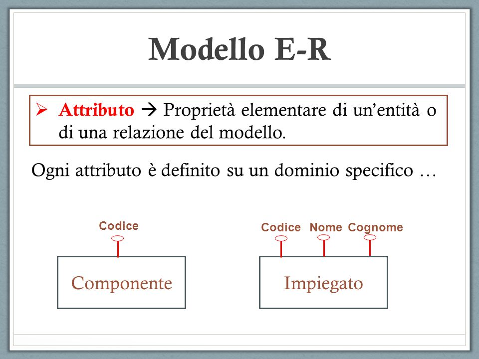 Modello E-R Attributo  Proprietà elementare di un'entità o di una relazione del modello. Ogni attributo è definito su un dominio specifico …