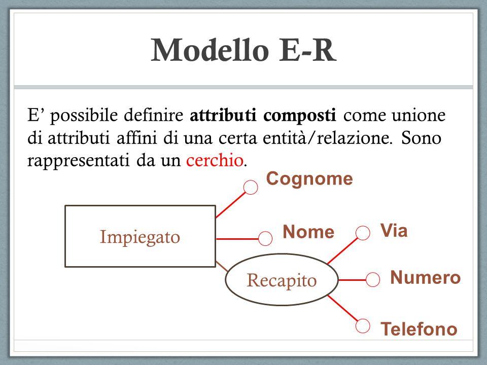 Modello E-R E' possibile definire attributi composti come unione di attributi affini di una certa entità/relazione. Sono rappresentati da un cerchio.