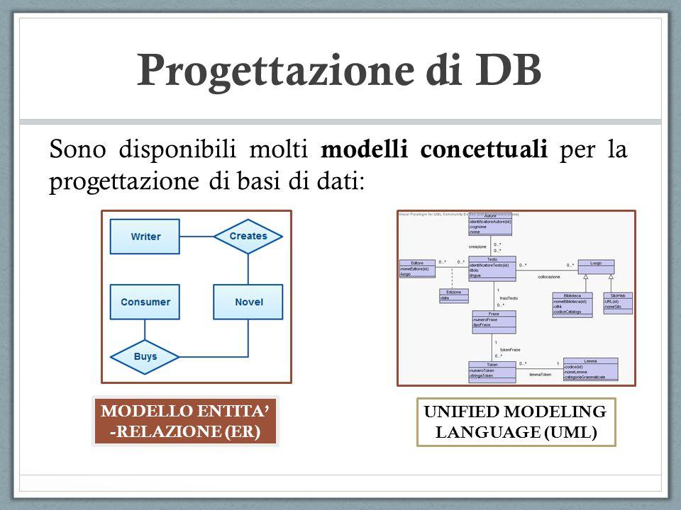 Progettazione di DB Sono disponibili molti modelli concettuali per la progettazione di basi di dati: