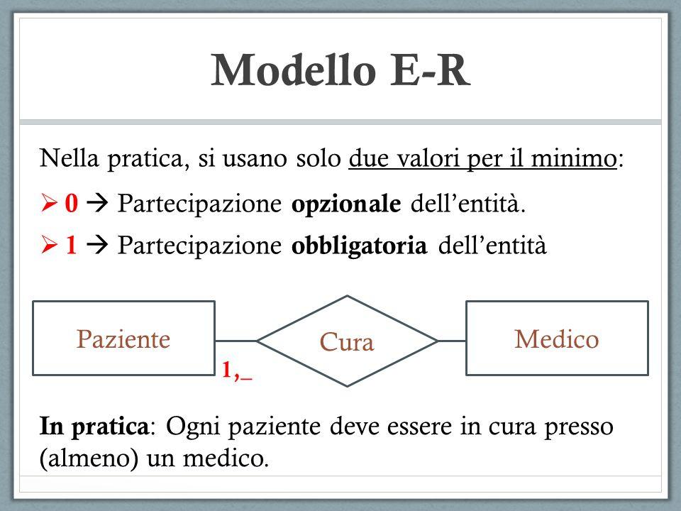 Modello E-R Nella pratica, si usano solo due valori per il minimo: