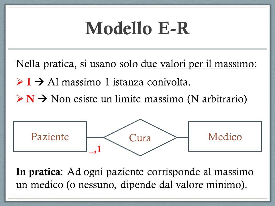 Modello E-R Nella pratica, si usano solo due valori per il massimo: