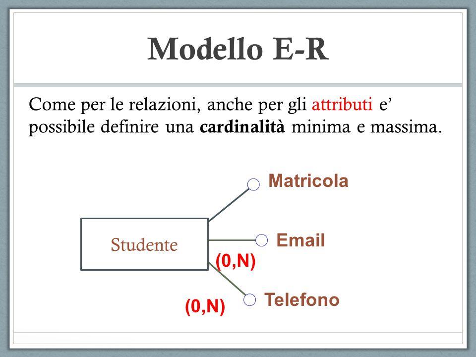 Modello E-R Come per le relazioni, anche per gli attributi e' possibile definire una cardinalità minima e massima.