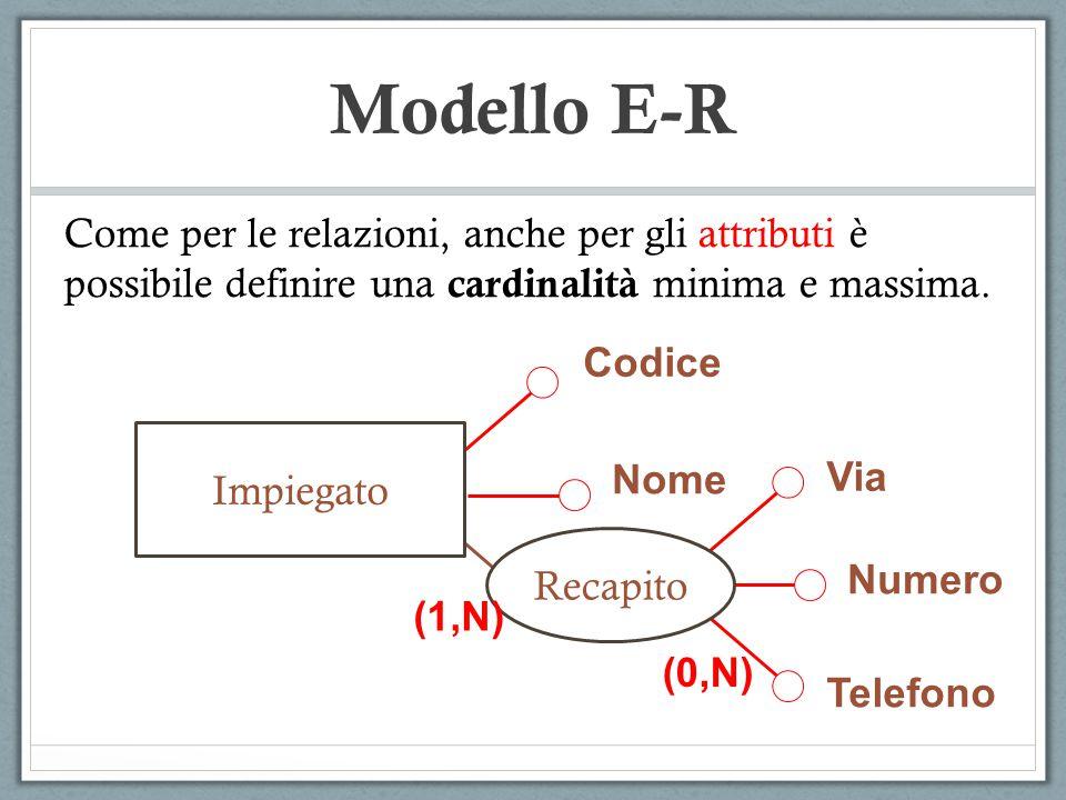 Modello E-R Come per le relazioni, anche per gli attributi è possibile definire una cardinalità minima e massima.