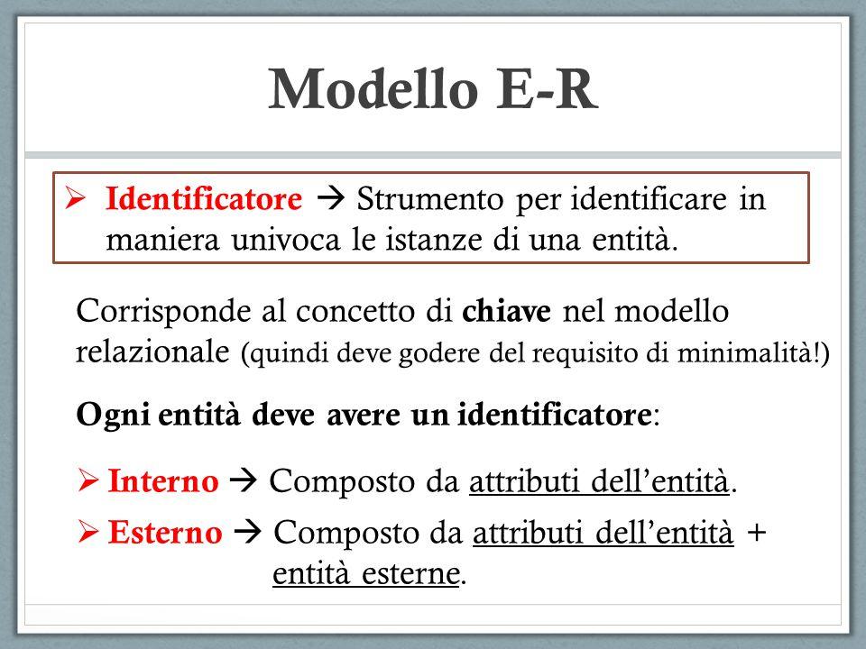 Modello E-R Identificatore  Strumento per identificare in maniera univoca le istanze di una entità.