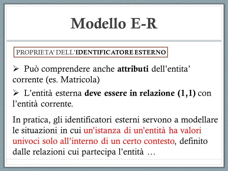 Modello E-R Può comprendere anche attributi dell'entita'