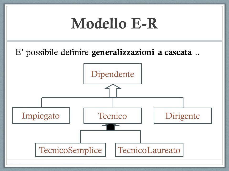 Modello E-R E' possibile definire generalizzazioni a cascata ..