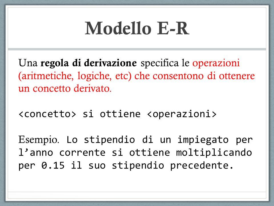 Modello E-R Una regola di derivazione specifica le operazioni (aritmetiche, logiche, etc) che consentono di ottenere un concetto derivato.