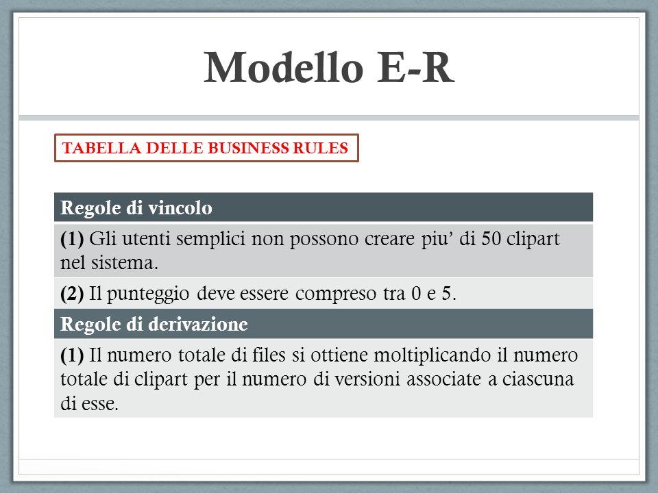 Modello E-R Regole di vincolo