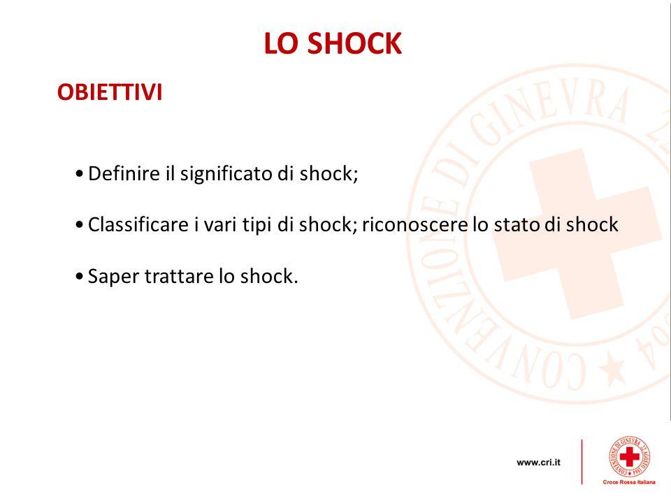 LO SHOCK OBIETTIVI Definire il significato di shock;
