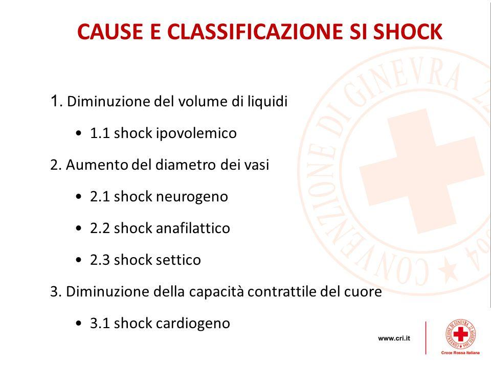 CAUSE E CLASSIFICAZIONE SI SHOCK