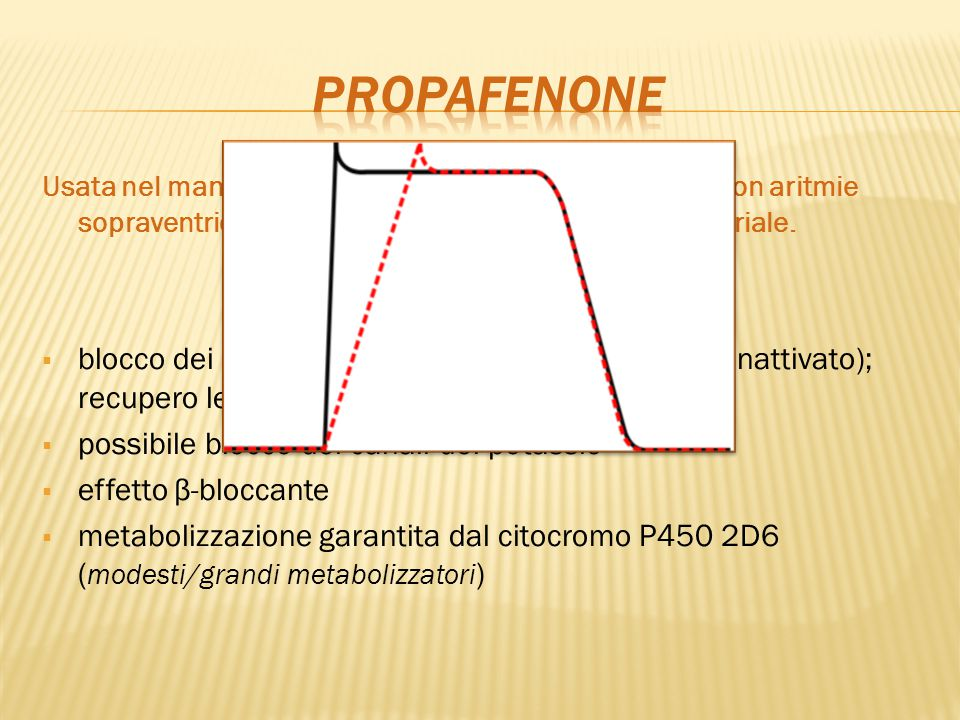 PROPAFENONE Farmacodinamica
