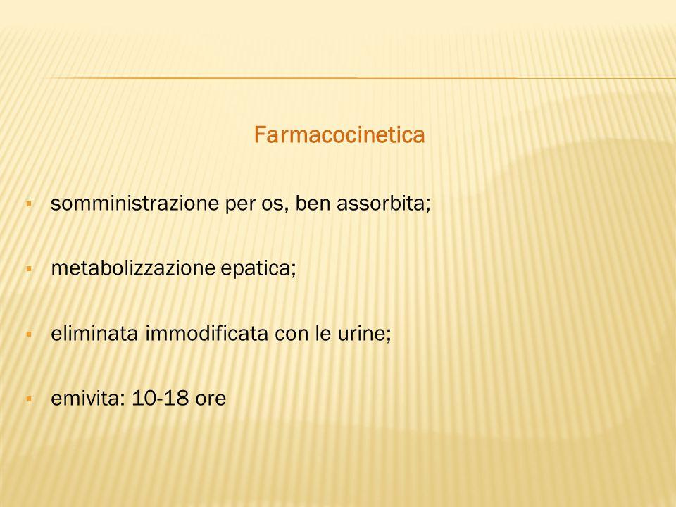 Farmacocinetica somministrazione per os, ben assorbita;