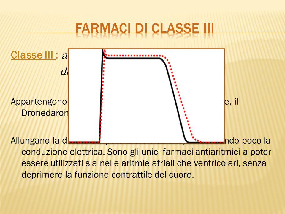 Farmaci di classe iii Classe III : allungamento della fase 3