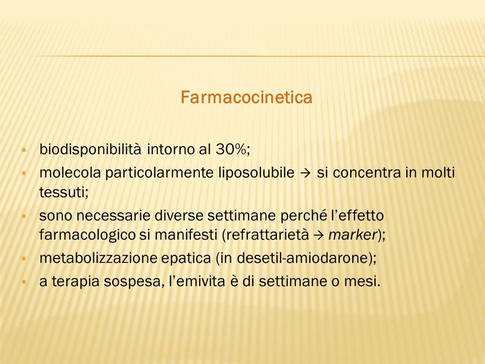 Farmacocinetica biodisponibilità intorno al 30%;