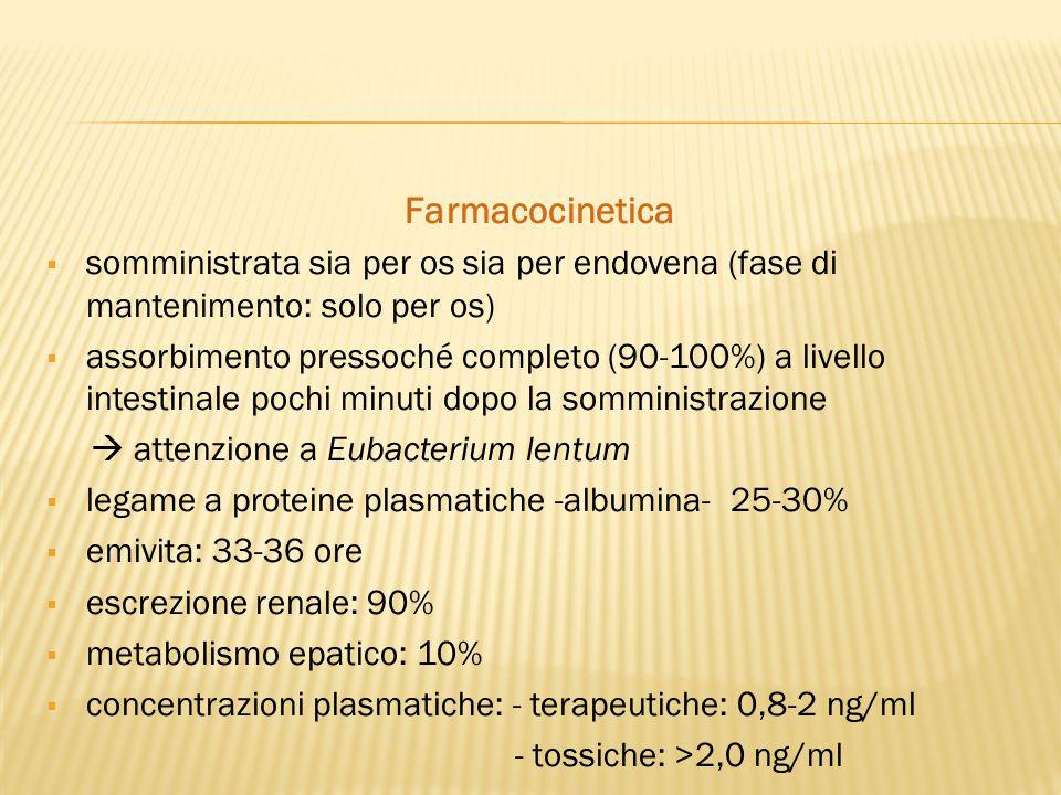 Farmacocinetica somministrata sia per os sia per endovena (fase di mantenimento: solo per os)